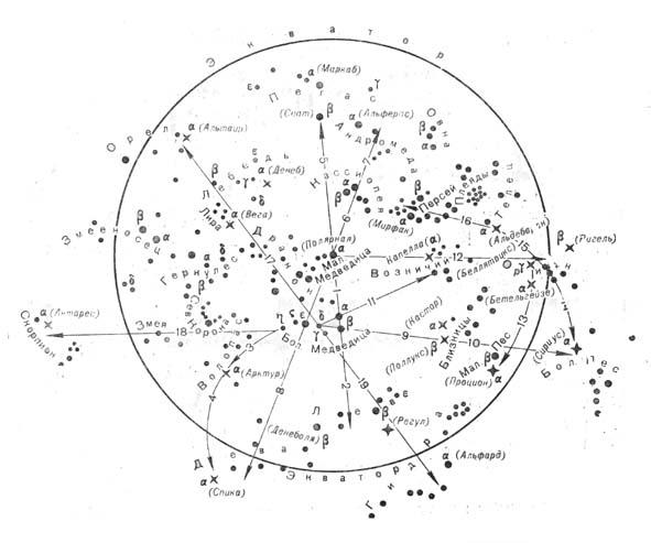 Звездная навигация